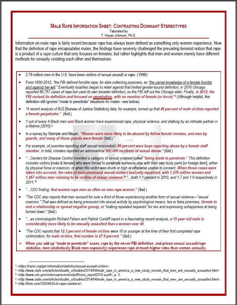Male Rape Information Sheet